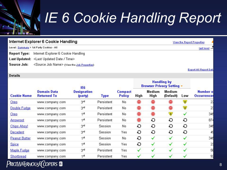 8 IE 6 Cookie Handling Report