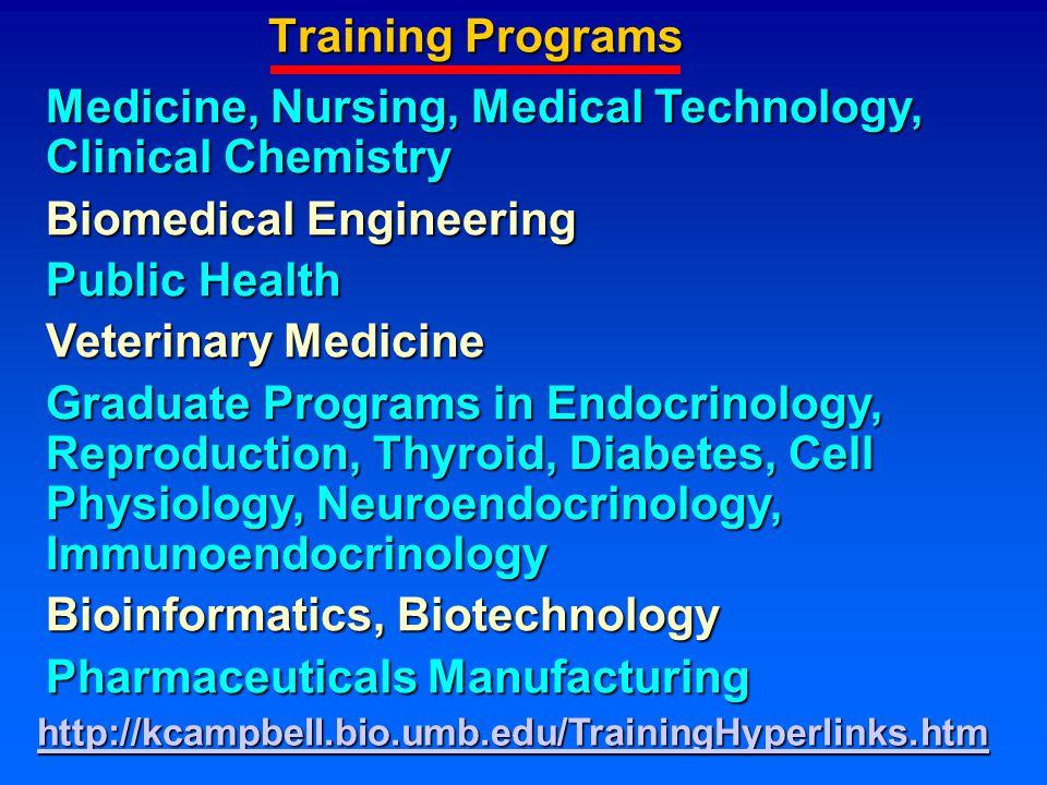 Training Programs Medicine, Nursing, Medical Technology, Clinical Chemistry Biomedical Engineering Public Health Veterinary Medicine Graduate Programs