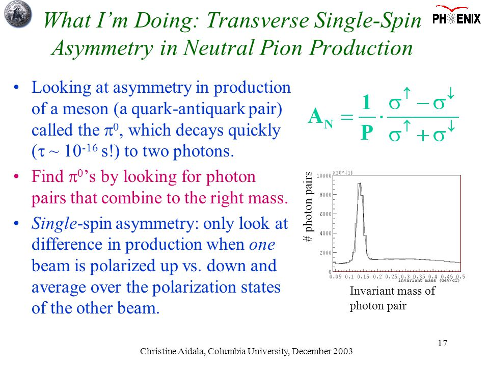 Christine Aidala, Columbia University, December 2003 17 Looking at asymmetry in production of a meson (a quark-antiquark pair) called the  0, which decays quickly (  ~ 10 -16 s!) to two photons.