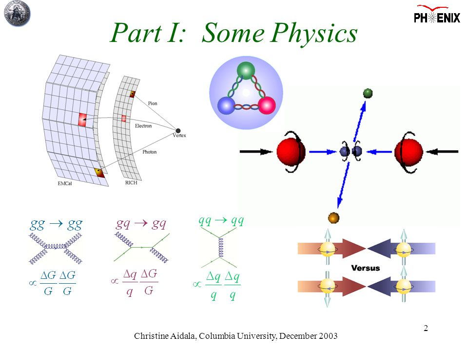 Christine Aidala, Columbia University, December 2003 2 Part I: Some Physics