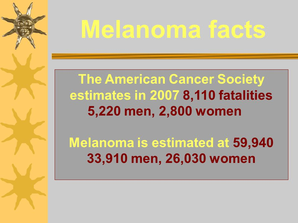 Melanoma facts The American Cancer Society estimates in 2007 8,110 fatalities 5,220 men, 2,800 women Melanoma is estimated at 59,940 33,910 men, 26,030 women