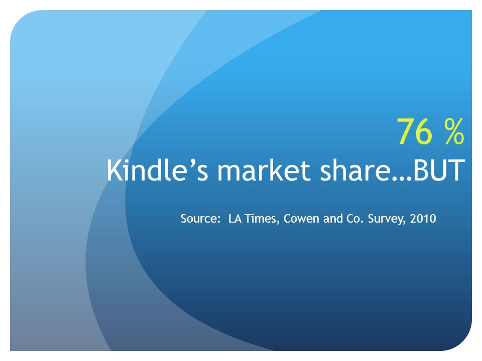 76 % Kindle's market share…BUT Source: LA Times, Cowen and Co. Survey, 2010