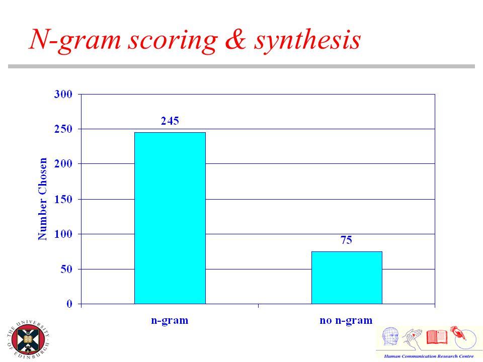 N-gram scoring & synthesis
