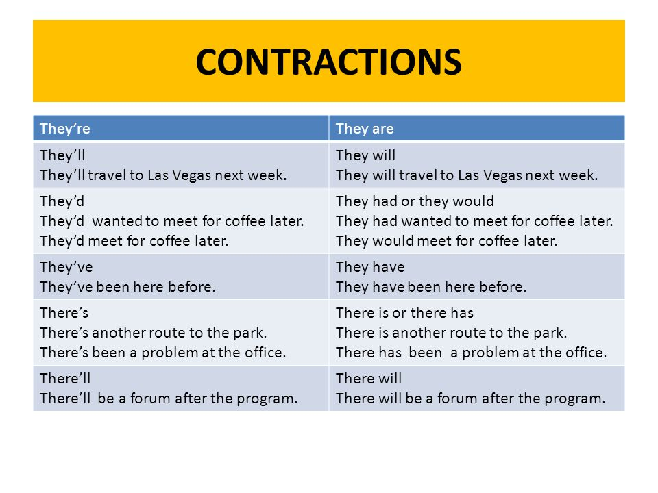 CONTRACTIONS They'reThey are They'll They'll travel to Las Vegas next week.