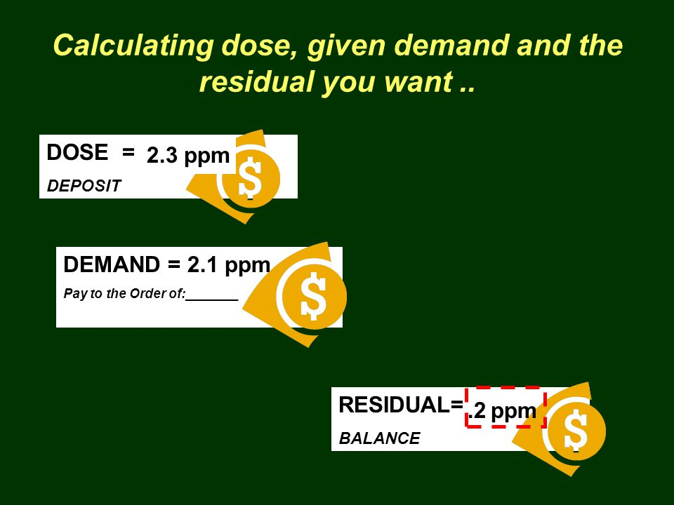 Calculating dose, given demand and the residual you want..