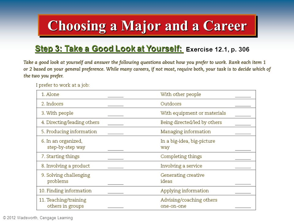 © 2012 Wadsworth, Cengage Learning Choosing a Major and a Career Step 3: Take a Good Look at Yourself: Exercise 12.1, p. 306