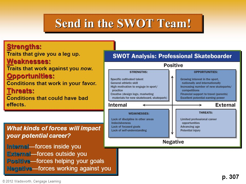 © 2012 Wadsworth, Cengage Learning Send in the SWOT Team! Strengths: Traits that give you a leg up. Weaknesses: Traits that work against you now. Oppo