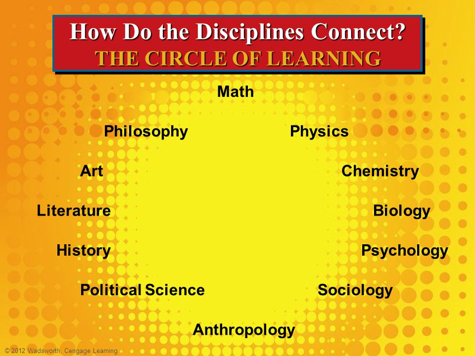 © 2012 Wadsworth, Cengage Learning Chapter 12: Exercises and Activities Get a Job.
