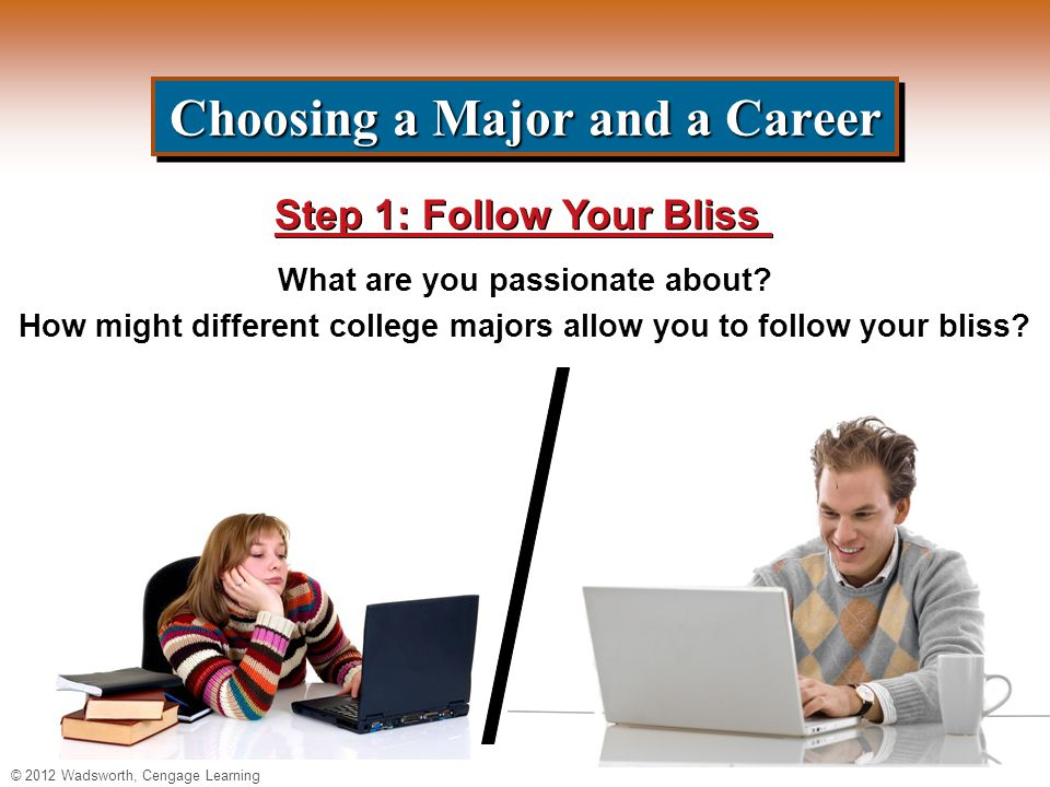 © 2012 Wadsworth, Cengage Learning Step 2: Conduct Preliminary Research Choosing a Major and a Career 1.