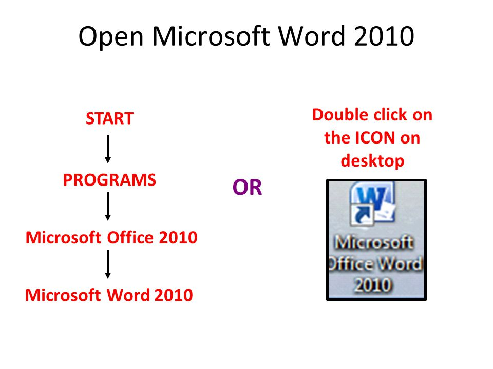 Open Microsoft Word 2010 START PROGRAMS Double click on the ICON on desktop OR Microsoft Office 2010 Microsoft Word 2010