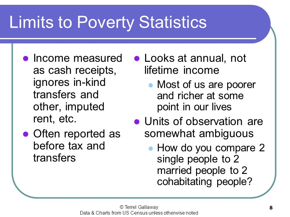 © Terrel Gallaway Data & Charts from US Census unless otherwise noted 8 Limits to Poverty Statistics Income measured as cash receipts, ignores in-kind transfers and other, imputed rent, etc.