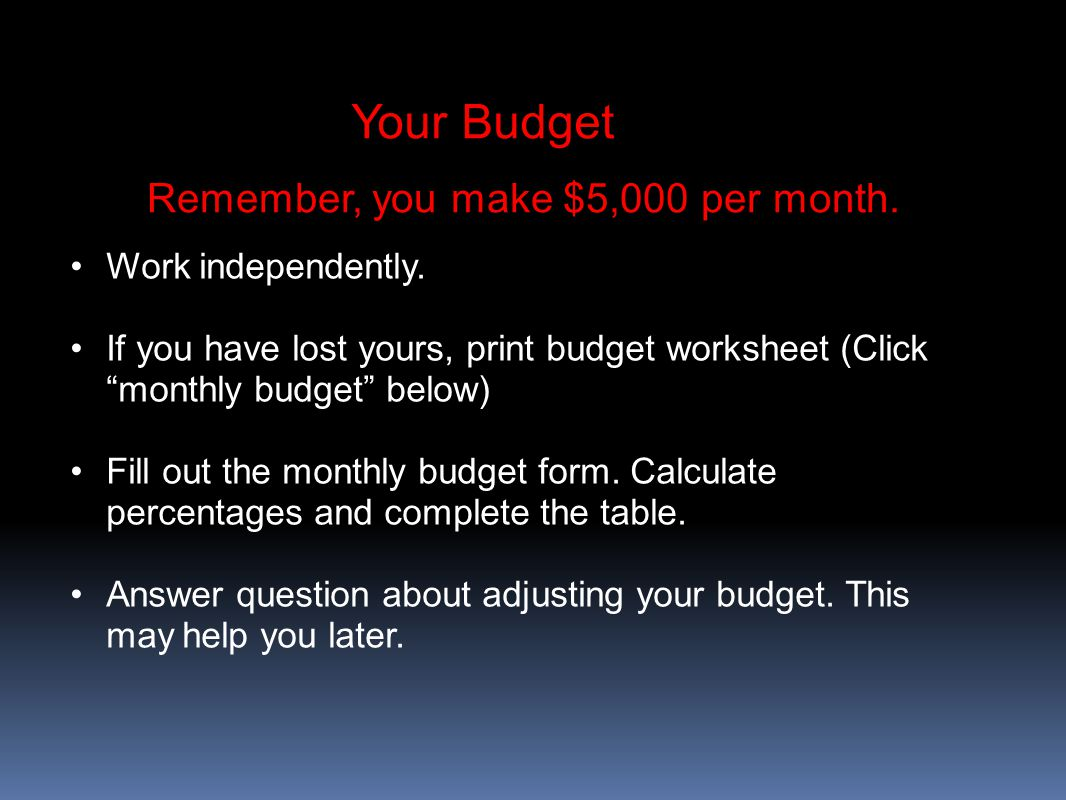 Your Budget Remember, you make $5,000 per month. Work independently.