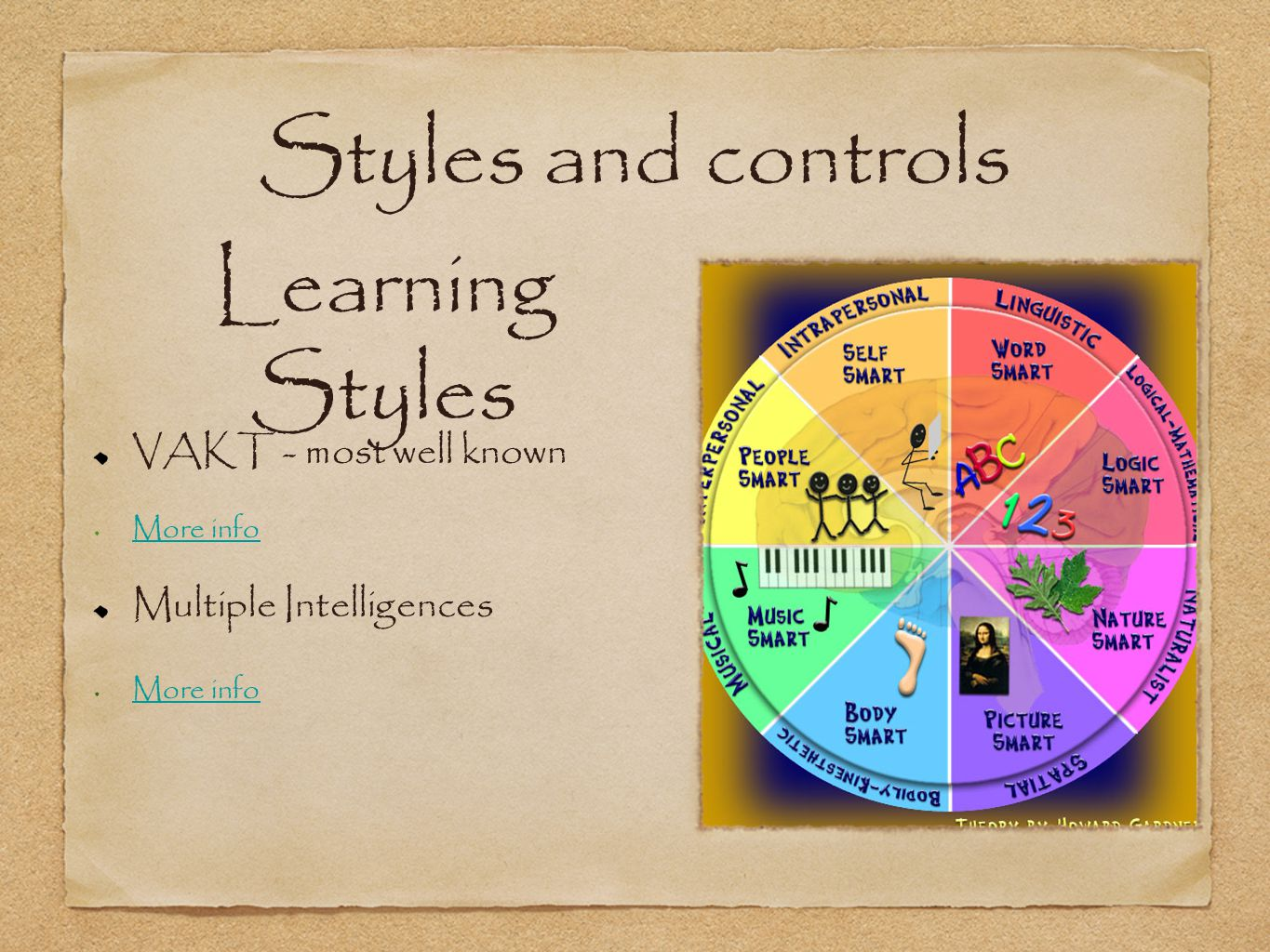 Styles and controls VAKT - most well known More info Multiple Intelligences More info Learning Styles