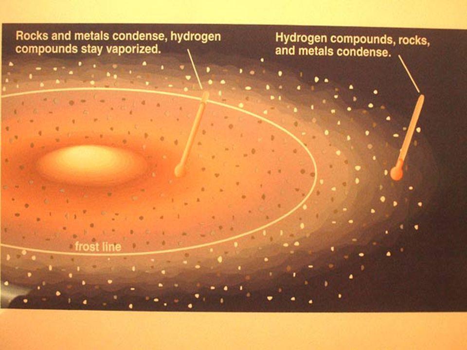 Mars globe, big craters