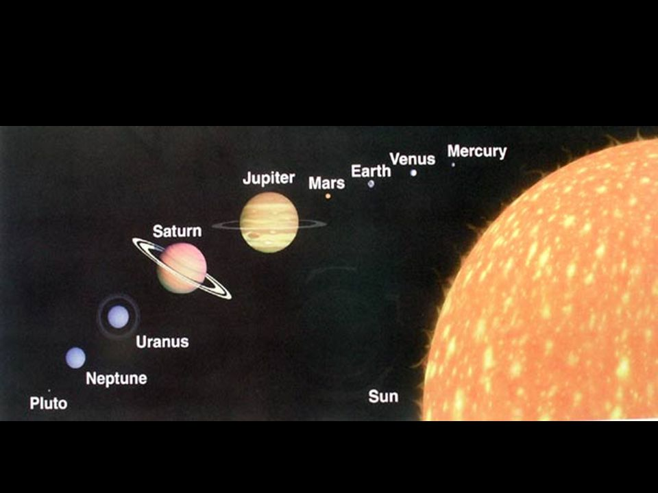 All planets and the sun, sizes