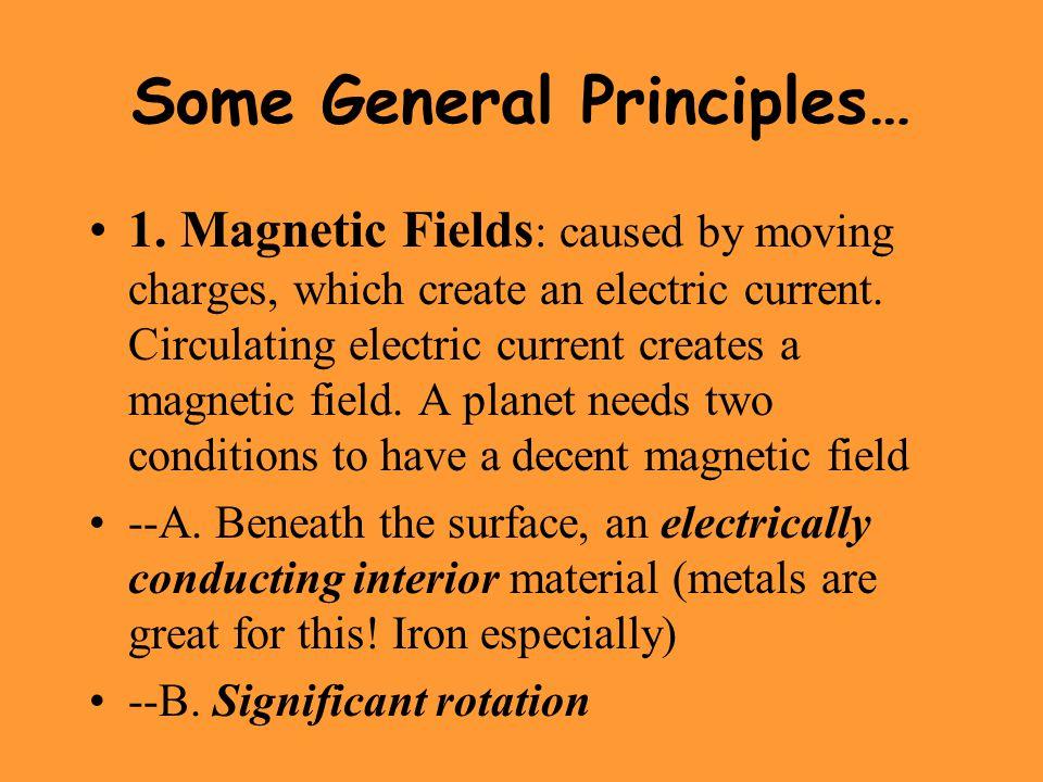 Some General Principles… 1.