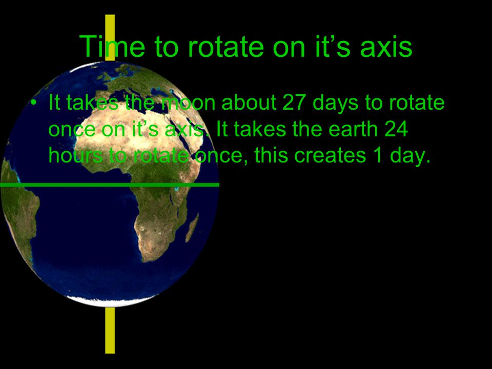 Time to revolve/orbit once It takes the moon 29 days to orbit once around the it earth once.