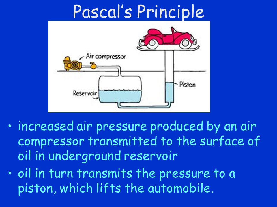 Pascal's Principle increased air pressure produced by an air compressor transmitted to the surface of oil in underground reservoir oil in turn transmi