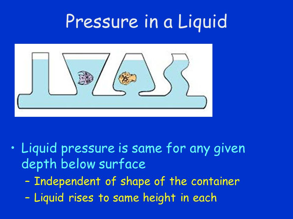 Pressure in a Liquid forces of a liquid pressing against a surface add up to a net force that is perpendicular to the surface