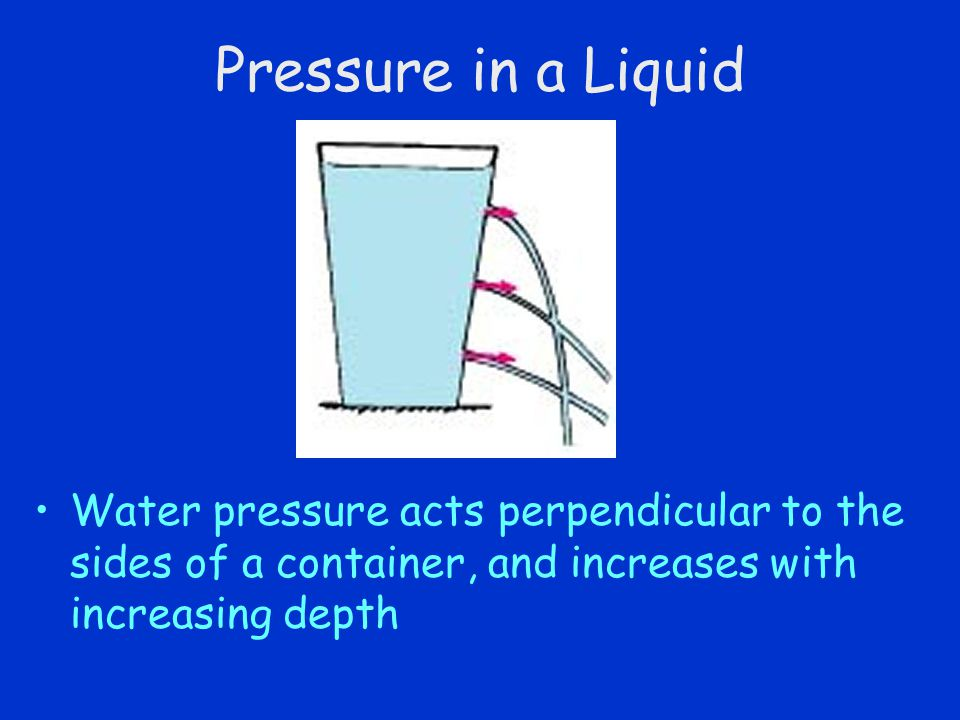 Pressure in a Liquid Water pressure acts perpendicular to the sides of a container, and increases with increasing depth