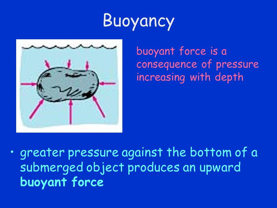 Buoyancy greater pressure against the bottom of a submerged object produces an upward buoyant force buoyant force is a consequence of pressure increas