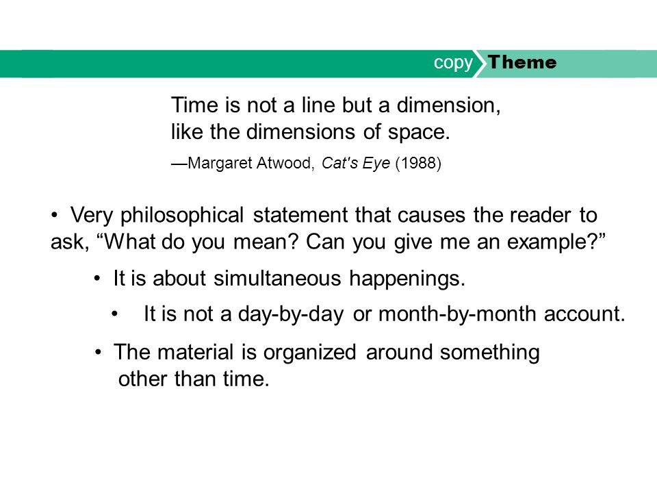 Time is not a line but a dimension, like the dimensions of space. —Margaret Atwood, Cat's Eye (1988) Very philosophical statement that causes the read
