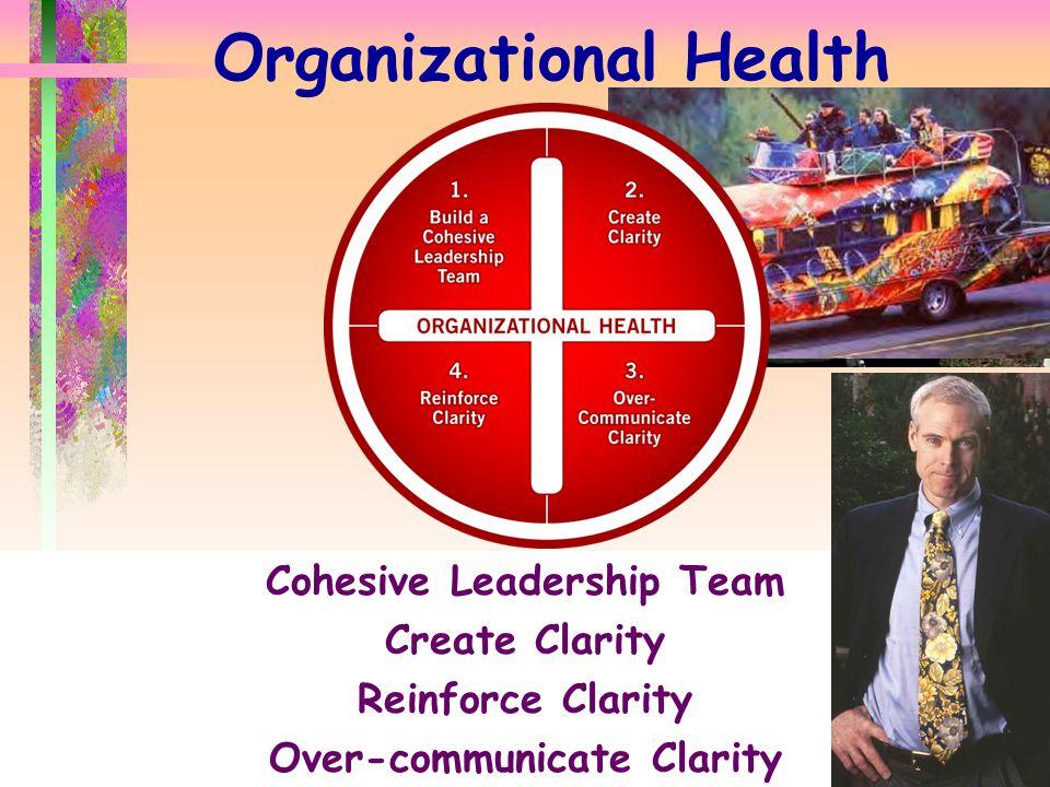 P ORTLAND L EADER S HIP I N S TITUTE N OURISH THE L EADER W ITHIN Y OU d www.portlandleadershipinstitute.com d Organizational Health Cohesive Leadership Team Create Clarity Reinforce Clarity Over-communicate Clarity
