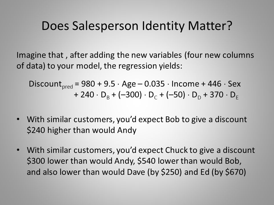 Does Salesperson Identity Matter.