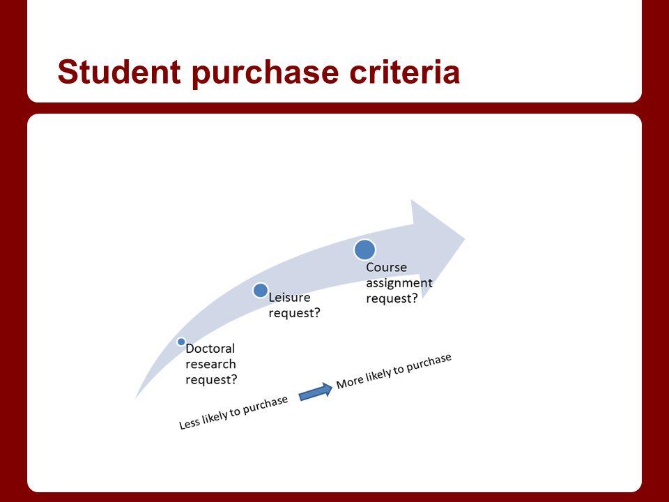 Student purchase criteria