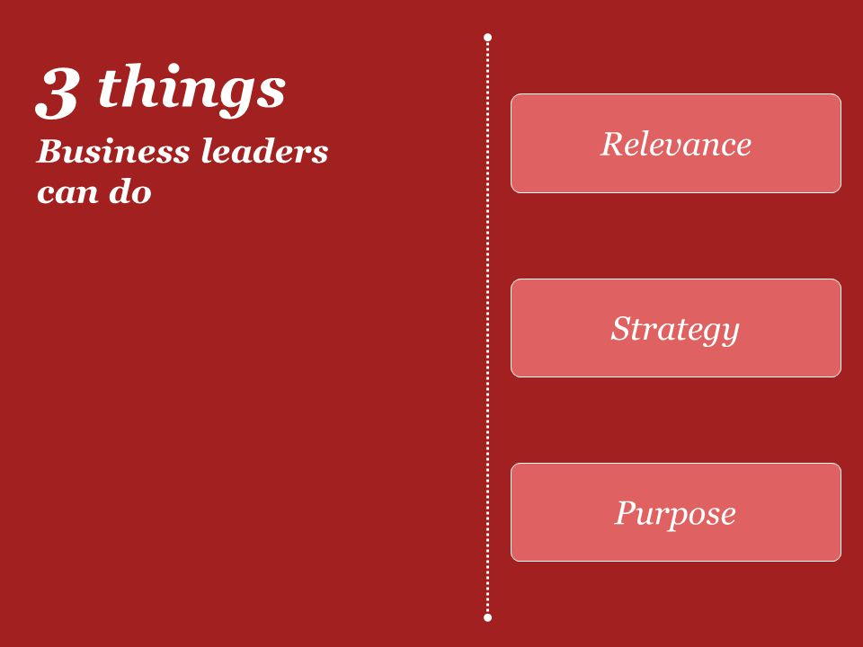 3 things Business leaders can do Relevance Strategy Purpose