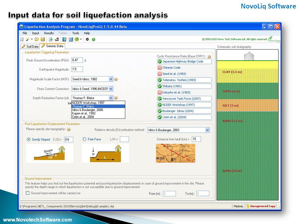 www.NovotechSoftware.com NovoLiq Software