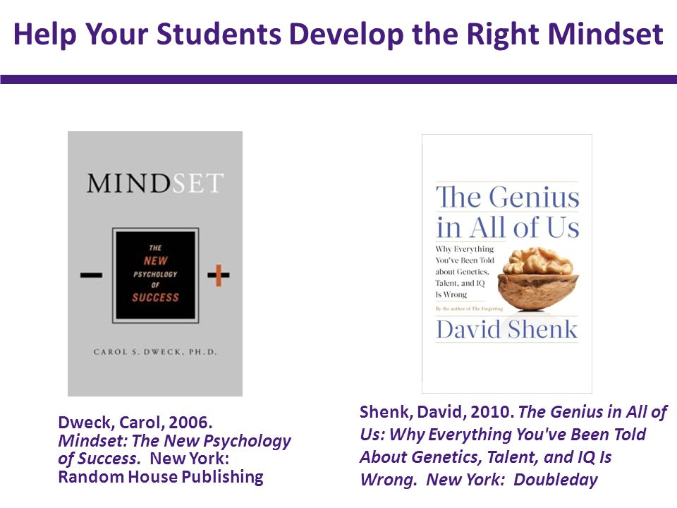 Dweck, Carol, 2006. Mindset: The New Psychology of Success. New York: Random House Publishing Help Your Students Develop the Right Mindset Shenk, Davi