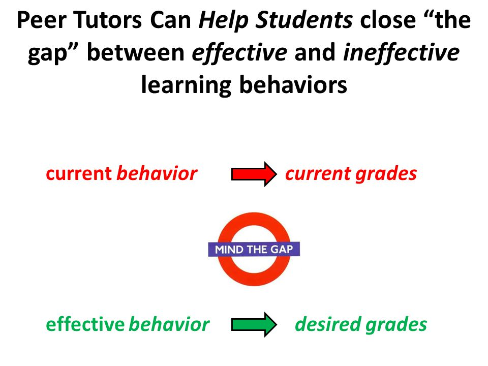 current behavior current grades effective behavior desired grades Peer Tutors Can Help Students close the gap between effective and ineffective learning behaviors