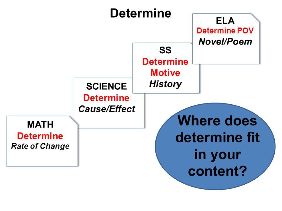 SCIENCE Determine Cause/Effect SS Determine Motive History ELA Determine POV Novel/Poem MATH Determine Rate of Change Determine Where does determine f