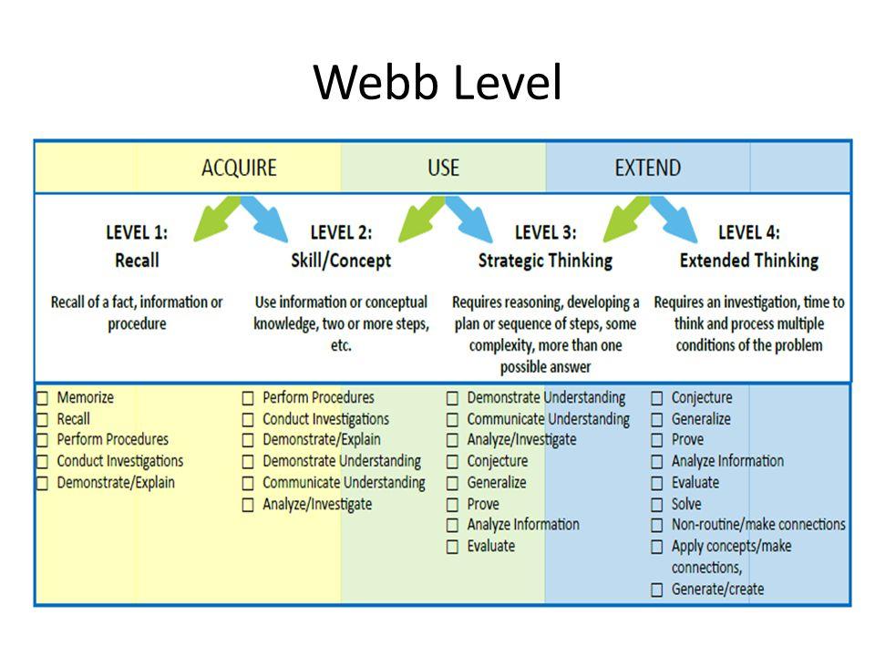 Webb Level