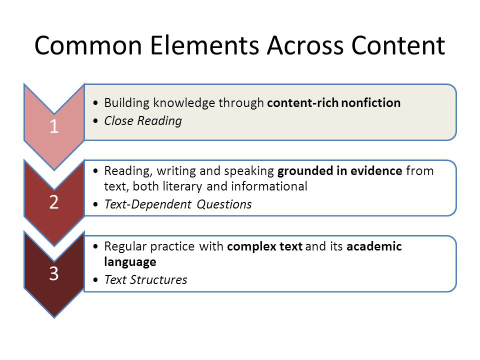 Common Elements Across Content 1 Building knowledge through content-rich nonfiction Close Reading 2 Reading, writing and speaking grounded in evidence