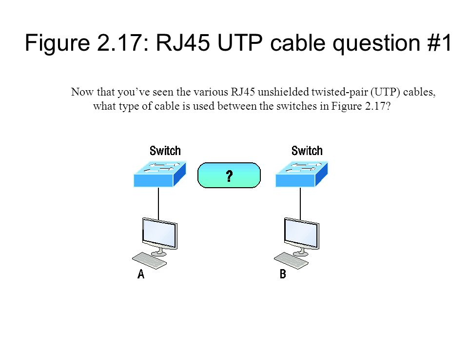 Figure 2.17: RJ45 UTP cable question #1 Now that you've seen the various RJ45 unshielded twisted-pair (UTP) cables, what type of cable is used between