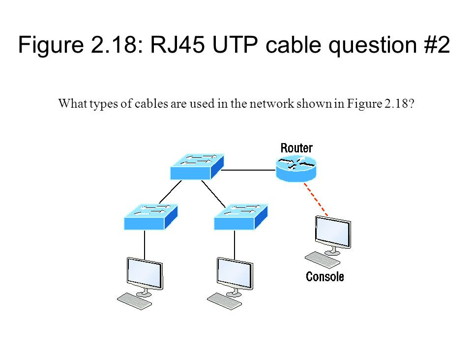 Figure 2.18: RJ45 UTP cable question #2 What types of cables are used in the network shown in Figure 2.18?