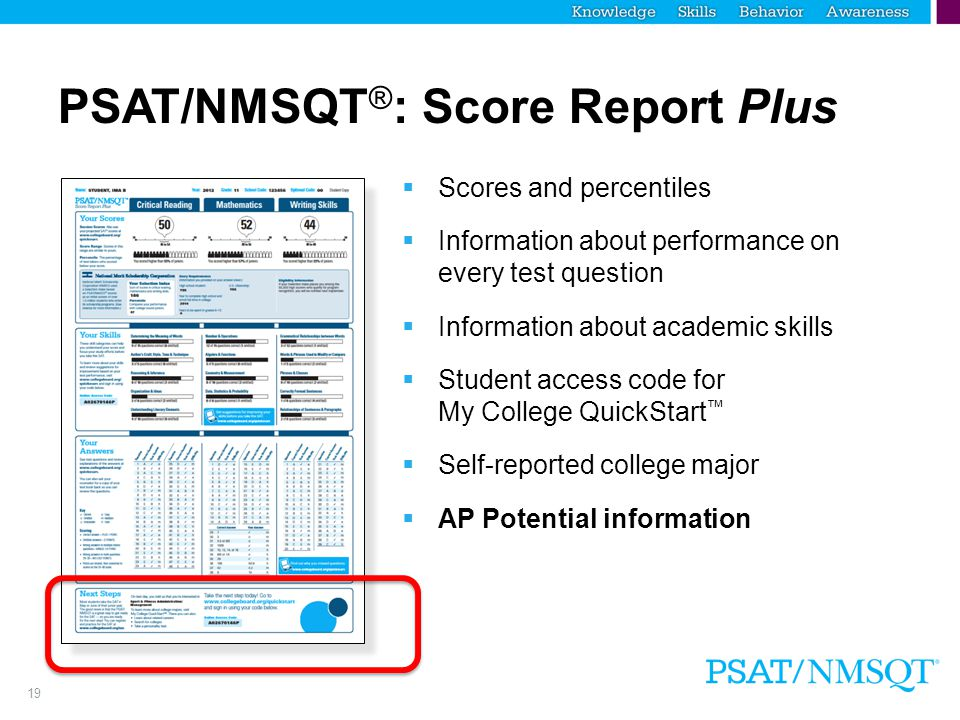 19 PSAT/NMSQT ® : Score Report Plus  Scores and percentiles  Information about performance on every test question  Information about academic skill