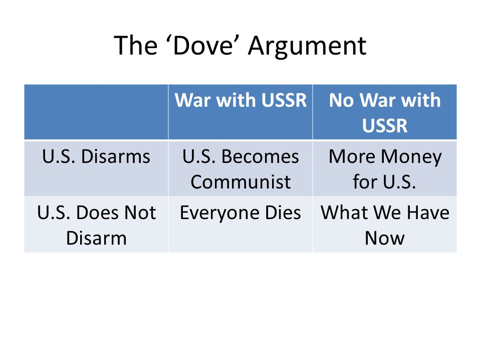The 'Dove' Argument War with USSRNo War with USSR U.S. DisarmsU.S. Becomes Communist More Money for U.S. U.S. Does Not Disarm Everyone DiesWhat We Hav