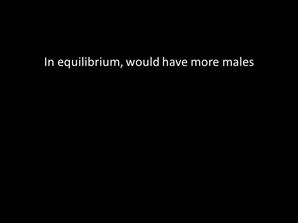 In equilibrium, would have more males