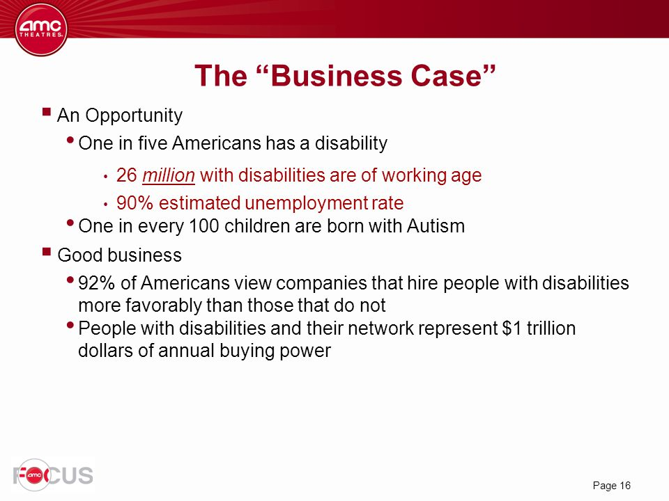 """Page 16 The """"Business Case""""  An Opportunity One in five Americans has a disability 26 million with disabilities are of working age 90% estimated unem"""