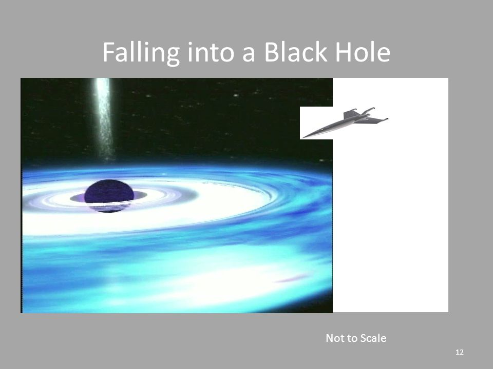 12 Falling into a Black Hole Not to Scale