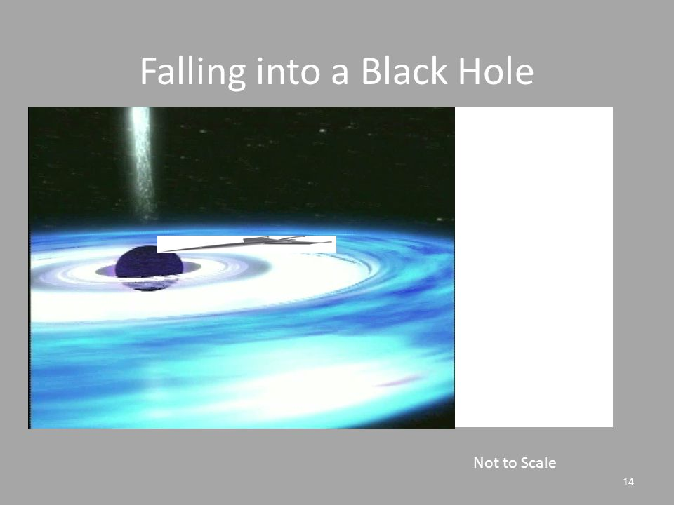 14 Falling into a Black Hole Not to Scale