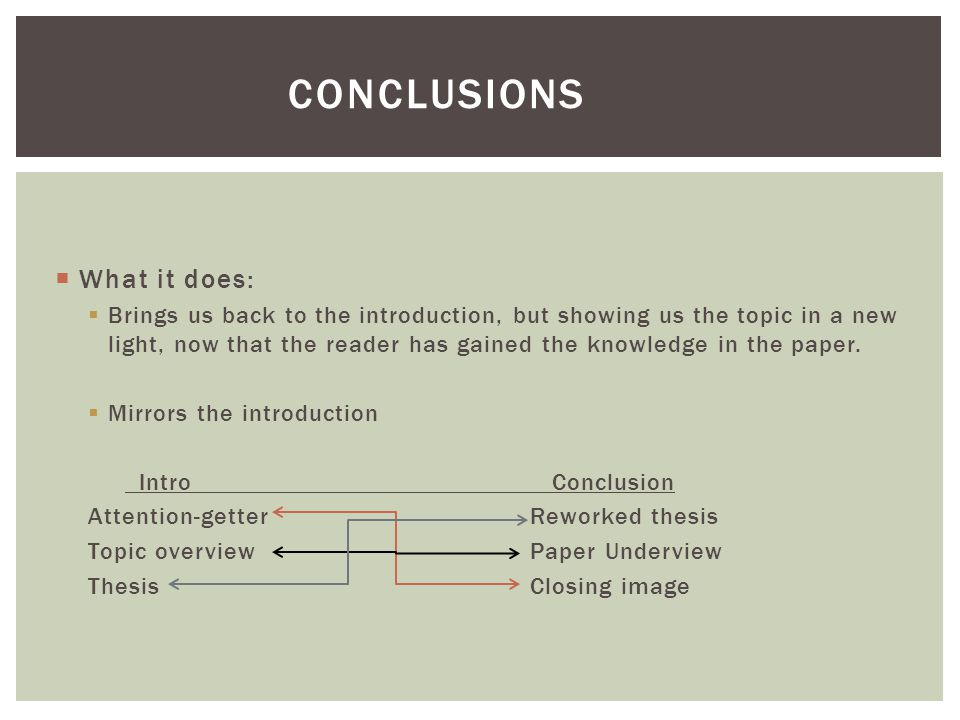  What it does:  Brings us back to the introduction, but showing us the topic in a new light, now that the reader has gained the knowledge in the paper.