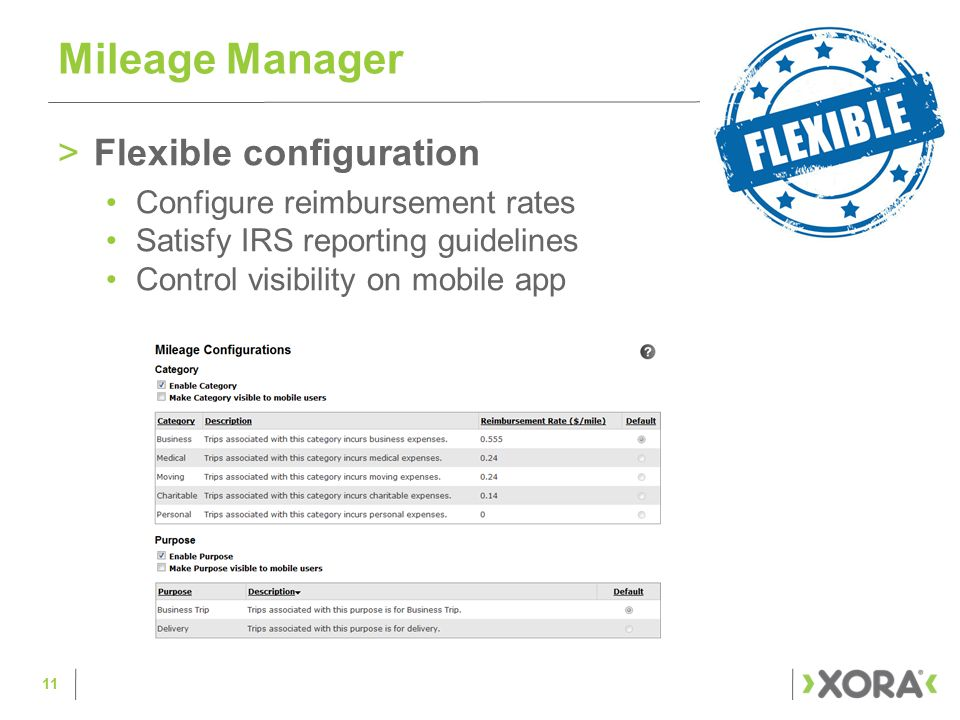 >Flexible configuration Configure reimbursement rates Satisfy IRS reporting guidelines Control visibility on mobile app Mileage Manager 11