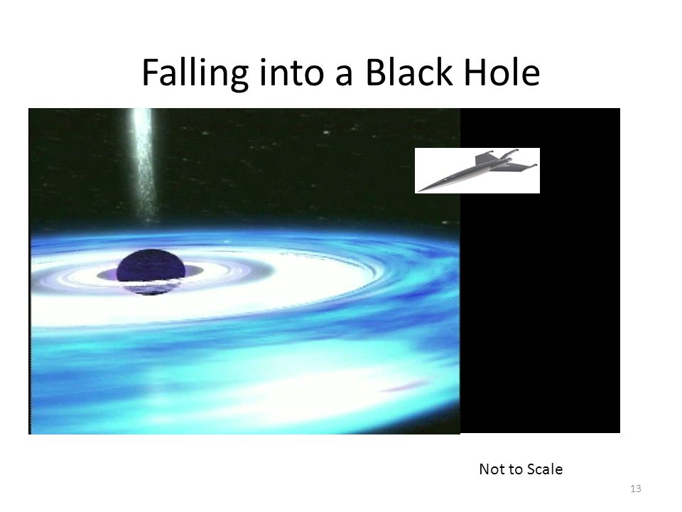 13 Falling into a Black Hole Not to Scale