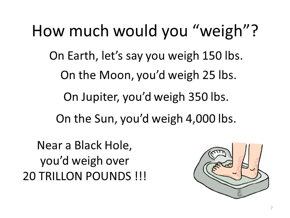 """7 How much would you """"weigh""""? On Earth, let's say you weigh 150 lbs. On the Moon, you'd weigh 25 lbs. On Jupiter, you'd weigh 350 lbs. On the Sun, you"""