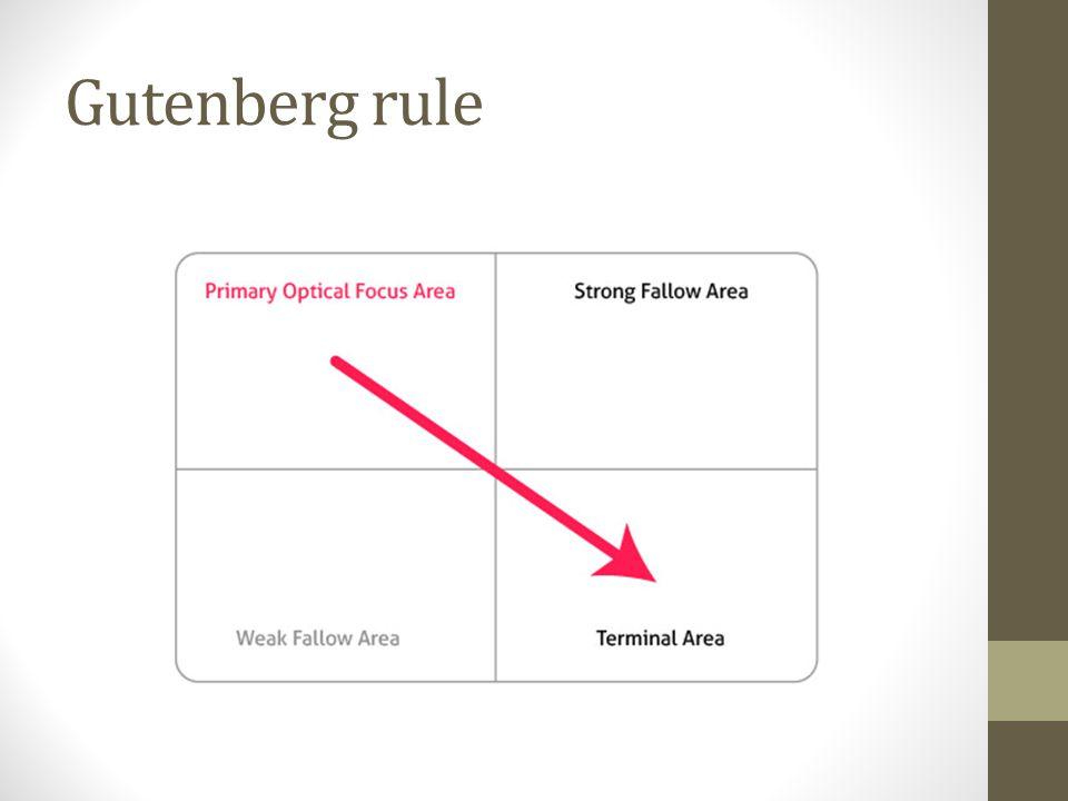 Gutenberg rule