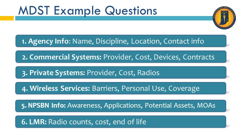 MDST Example Questions 1. Agency Info: Name, Discipline, Location, Contact info 2. Commercial Systems: Provider, Cost, Devices, Contracts 3. Private S